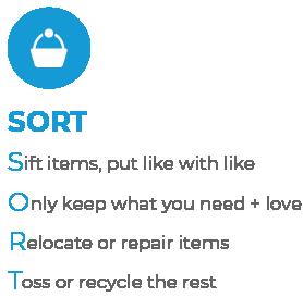 process of sort